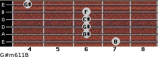 G#m6/11/B for guitar on frets 7, 6, 6, 6, 6, 4