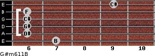 G#m6/11/B for guitar on frets 7, 6, 6, 6, 6, 9
