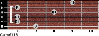 G#m6/11/B for guitar on frets 7, 6, 6, 8, 6, 9