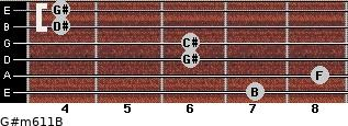 G#m6/11/B for guitar on frets 7, 8, 6, 6, 4, 4