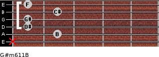 G#m6/11/B for guitar on frets x, 2, 1, 1, 2, 1
