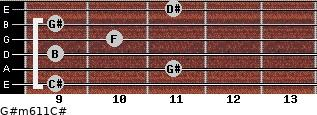 G#m6/11/C# for guitar on frets 9, 11, 9, 10, 9, 11