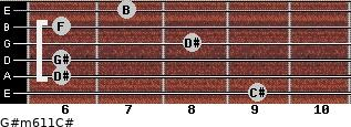 G#m6/11/C# for guitar on frets 9, 6, 6, 8, 6, 7