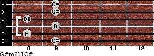 G#m6/11/C# for guitar on frets 9, 8, 9, 8, 9, 9
