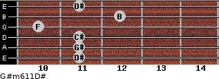 G#m6/11/D# for guitar on frets 11, 11, 11, 10, 12, 11