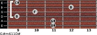 G#m6/11/D# for guitar on frets 11, 11, 9, 10, 12, 9