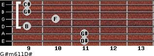 G#m6/11/D# for guitar on frets 11, 11, 9, 10, 9, 9