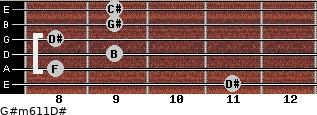 G#m6/11/D# for guitar on frets 11, 8, 9, 8, 9, 9