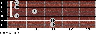 G#m6/11/Eb for guitar on frets 11, 11, 9, 10, 9, 9