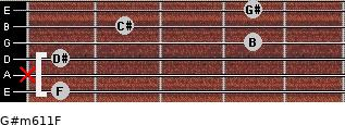 G#m6/11/F for guitar on frets 1, x, 1, 4, 2, 4