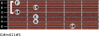 G#m6/11#5 for guitar on frets 4, 2, 2, 1, 2, 1
