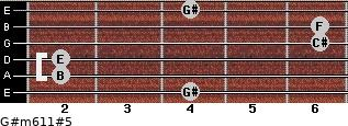 G#m6/11#5 for guitar on frets 4, 2, 2, 6, 6, 4
