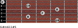 G#m6/11#5 for guitar on frets 4, 2, 3, 4, 2, 0