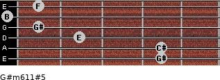 G#m6/11#5 for guitar on frets 4, 4, 2, 1, 0, 1