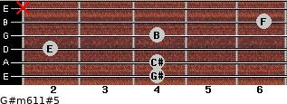 G#m6/11#5 for guitar on frets 4, 4, 2, 4, 6, x