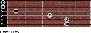 G#m6/11#5 for guitar on frets 4, 4, 3, 1, 0, 0