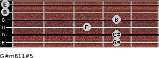 G#m6/11#5 for guitar on frets 4, 4, 3, 4, 0, 0