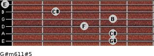 G#m6/11#5 for guitar on frets 4, 4, 3, 4, 2, 0