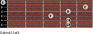G#m6/11#5 for guitar on frets 4, 4, 3, 4, 5, 0