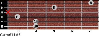 G#m6/11#5 for guitar on frets 4, 4, 3, x, 5, 7