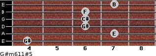 G#m6/11#5 for guitar on frets 4, 7, 6, 6, 6, 7