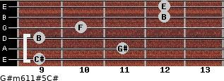 G#m6/11#5/C# for guitar on frets 9, 11, 9, 10, 12, 12