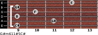 G#m6/11#5/C# for guitar on frets 9, 11, 9, 10, 9, 12