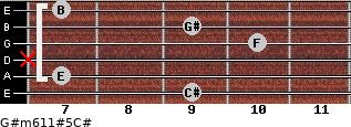 G#m6/11#5/C# for guitar on frets 9, 7, x, 10, 9, 7