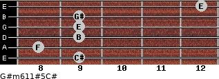 G#m6/11#5/C# for guitar on frets 9, 8, 9, 9, 9, 12