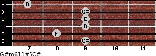 G#m6/11#5/C# for guitar on frets 9, 8, 9, 9, 9, 7