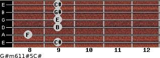 G#m6/11#5/C# for guitar on frets 9, 8, 9, 9, 9, 9