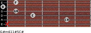 G#m6/11#5/C# for guitar on frets x, 4, 2, 1, 0, 1