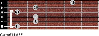 G#m6/11#5/F for guitar on frets 1, 2, 2, 1, 2, 4