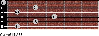 G#m6/11#5/F for guitar on frets 1, 2, 3, 1, 2, 0