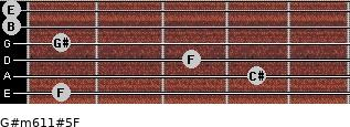 G#m6/11#5/F for guitar on frets 1, 4, 3, 1, 0, 0