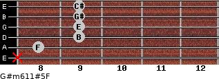 G#m6/11#5/F for guitar on frets x, 8, 9, 9, 9, 9