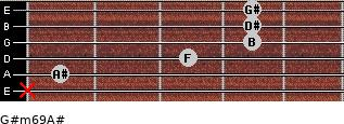 G#m6/9/A# for guitar on frets x, 1, 3, 4, 4, 4