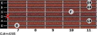 G#m6/9/B for guitar on frets 7, 11, x, 10, 11, 11