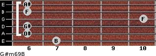 G#m6/9/B for guitar on frets 7, 6, 6, 10, 6, 6