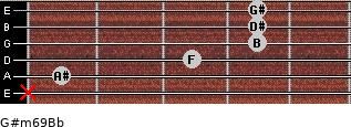 G#m6/9/Bb for guitar on frets x, 1, 3, 4, 4, 4