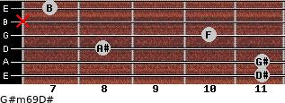 G#m6/9/D# for guitar on frets 11, 11, 8, 10, x, 7