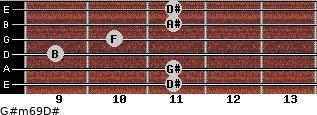 G#m6/9/D# for guitar on frets 11, 11, 9, 10, 11, 11