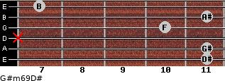 G#m6/9/D# for guitar on frets 11, 11, x, 10, 11, 7