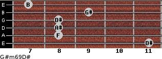 G#m6/9/D# for guitar on frets 11, 8, 8, 8, 9, 7