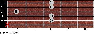 G#m6/9/D# for guitar on frets x, 6, 6, 4, 6, 6