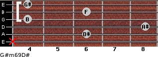 G#m6/9/D# for guitar on frets x, 6, 8, 4, 6, 4