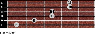 G#m6/9/F for guitar on frets 1, 2, 3, 3, 4, 4