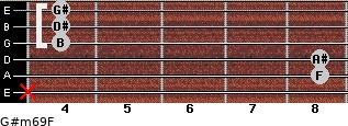 G#m6/9/F for guitar on frets x, 8, 8, 4, 4, 4