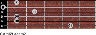 G#m6/9 add(m2) for guitar on frets 4, 1, 1, 2, 0, 1