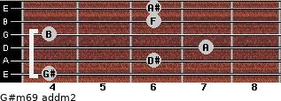 G#m6/9 add(m2) for guitar on frets 4, 6, 7, 4, 6, 6